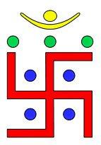 Compilhistoire - Svastika et croix gammée
