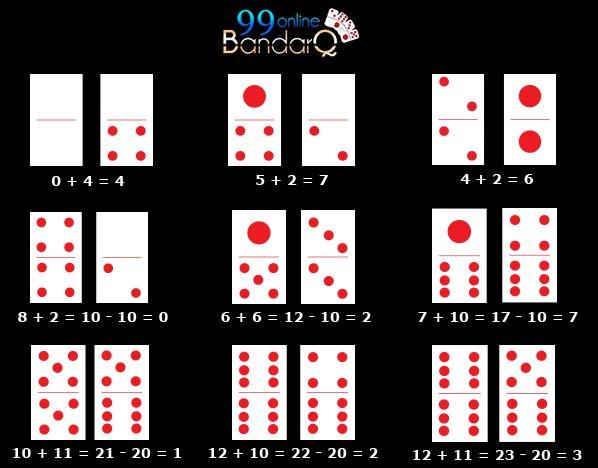 Permainan Judi Domino Dengan Bonus Terbesar di Indonesia