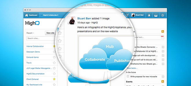 Tuesday Tip: Enrich a microblog with images and links - HighQ
