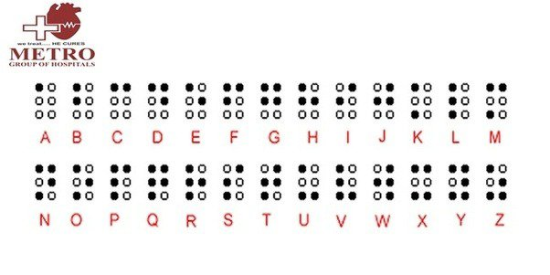 World Braille Day : There should be no limits f... - Posts - Quora