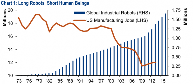 'Long Robots, Short Human Beings'