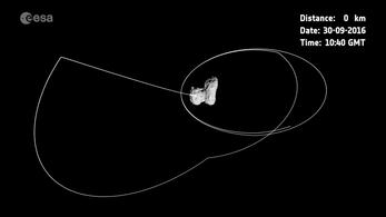 Rosetta's final path