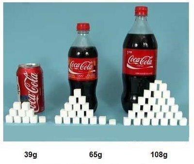 Un Coca :60 mn de désastre dans le corps