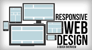 Spread Your Business with Responsive Design Websites