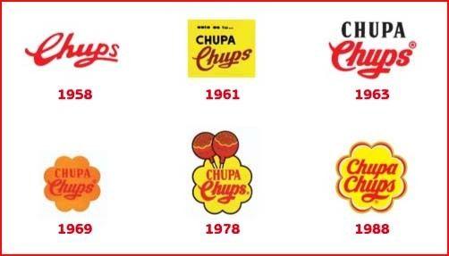 6 années du logos ChupaChups