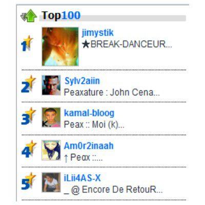 2EME  AU TOP 100  !! :D