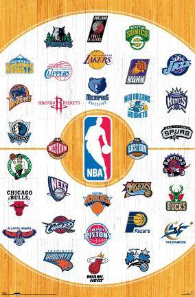 Le Meilleur Sport,  avec toutes les équipes de la NBA