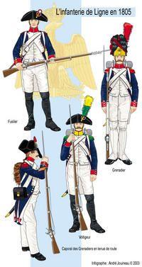 L'infanterie française en 1805