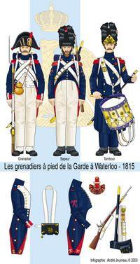 La Garde Impériale en 1815