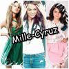 Profil de Mille-Cyruz
